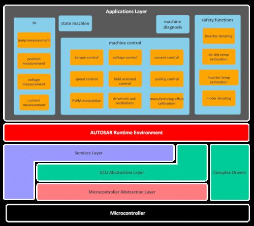 Software Architektur small